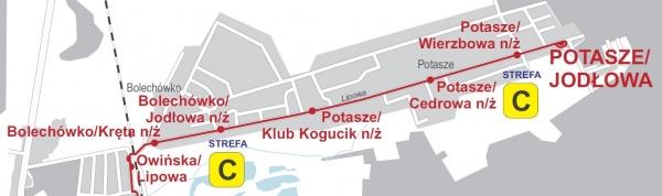 schemat - lokalizacja przystankow