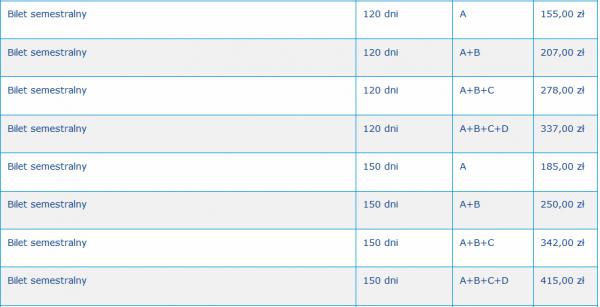 ceny biletow semestralnych od 1.08.2019